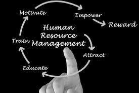 Human resource management Assignment Help, Assignment Help, Assignment Help UK, Online Assignment help, Assignment help Coventry, Assignment help London