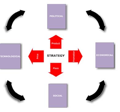 marketing Principles, Assignment help UK, AssignemnT help, Online Assignment Help