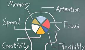 Unit 15 psychology for HSC Assignment, Assignment help Uk, Online Assignment Help, Assignment help Coventry