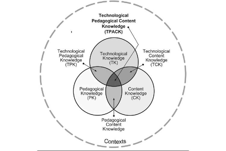 Technological and Pedagogical Analysis Oz Assignments