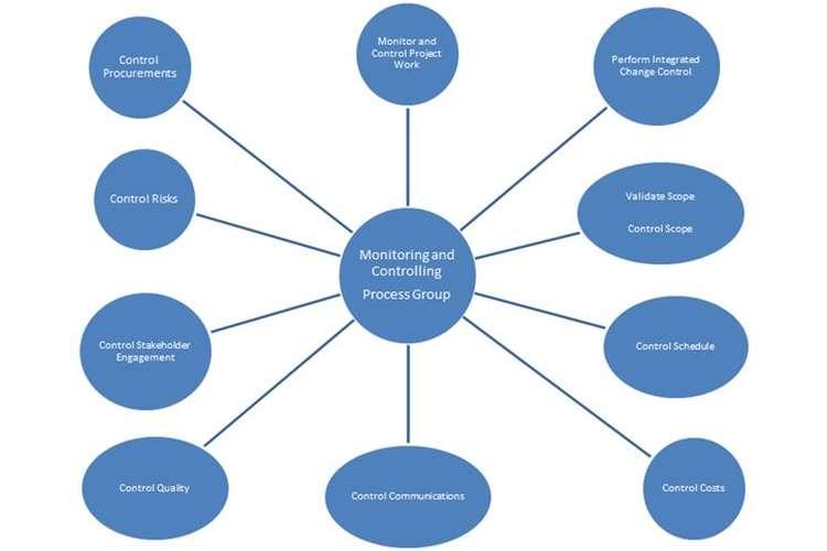 ACCT5910 Business Problem Evaluation Oz Assignments