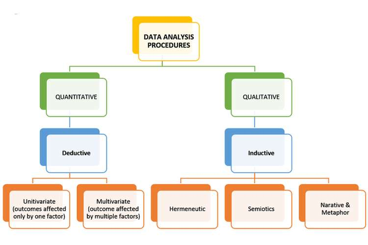 Data Research Analysis Assignments Solution