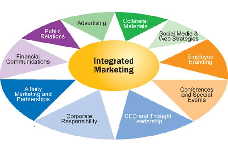 assignment on strategic marketing management example of supermarket Strategic management assignment 1 is a key consideration when making promotion strategy for example assignment: strategic marketing plan and action.
