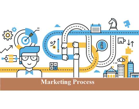 hnd business marketing principles unit 4 assignment Essay hnd unit 4 marketing principles assignment introduction for this coursework assignment i will demonstrate that i required a good knowledge and understanding of the concepts and process of marketing by carrying out the task given.
