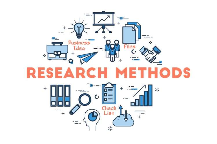 BUS00913 Business Research Methods Oz Assignment
