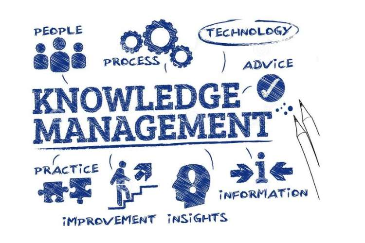 MGT703 Knowledge Management Assignment