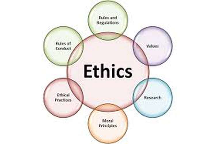 MBA8000 Applied Business Research and Ethics