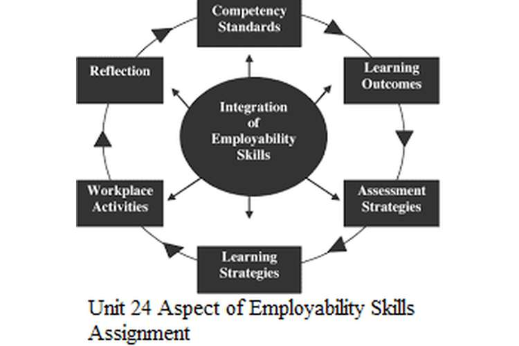 Unit 24 Aspect of Employability Skills Assignment