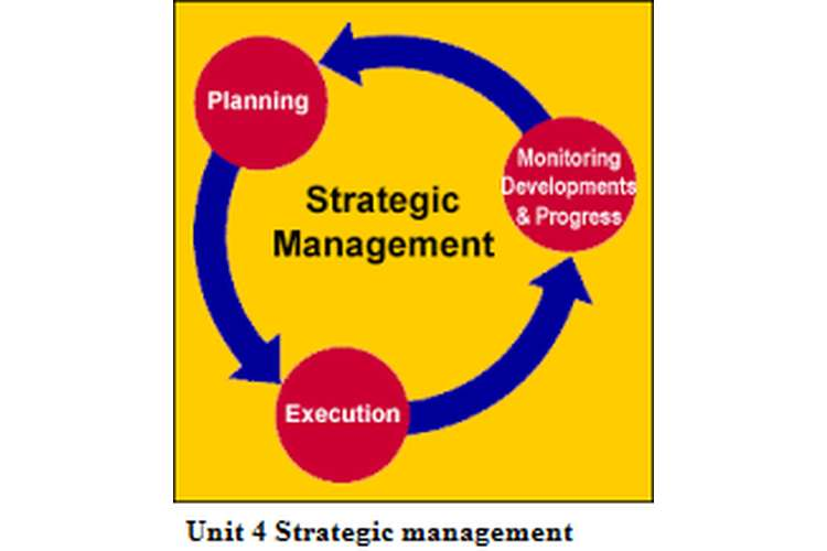 Unit 4 Strategic Management Assignment - Tesco