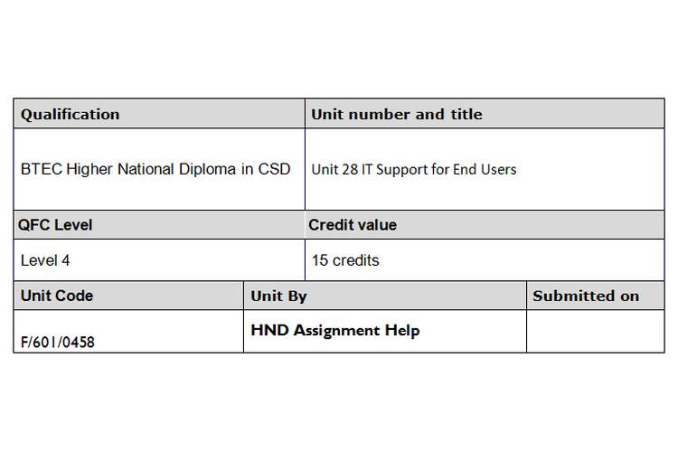 Unit 28 IT Support for End Users Assignment Help