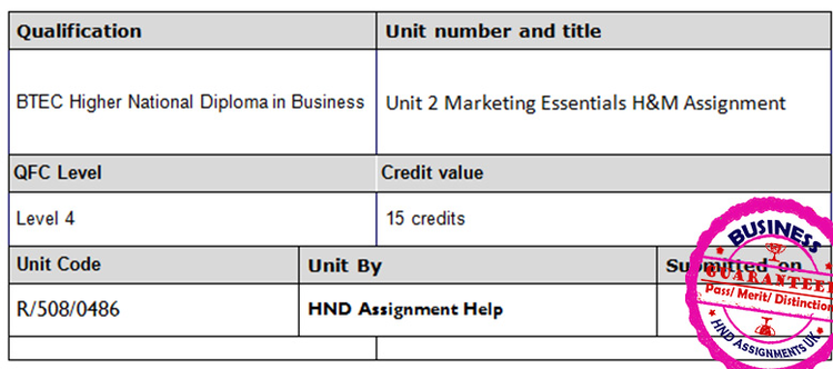 Unit 2 Marketing Essentials H&M Assignment