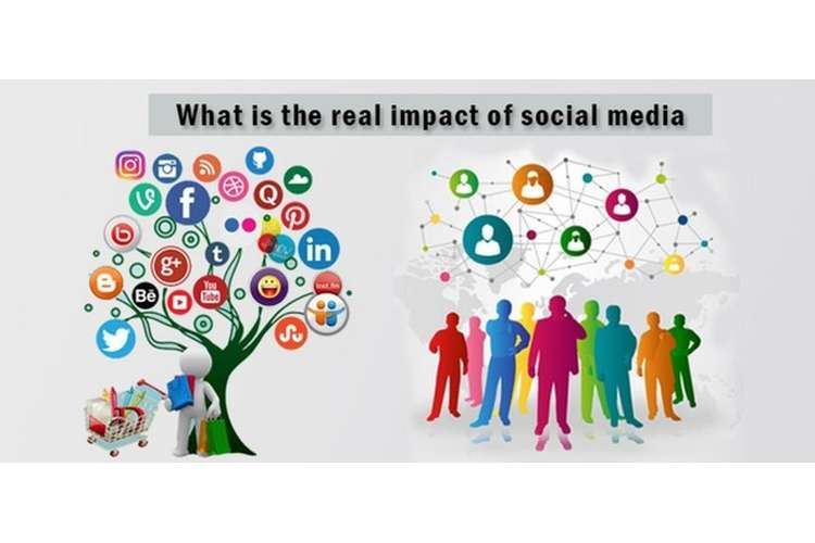 The Impact Of Social Media Marketing Oz Assignments