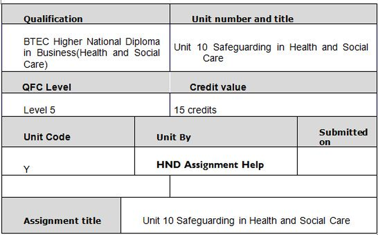 Unit 10 Safeguarding in Health and Social Care Assignment