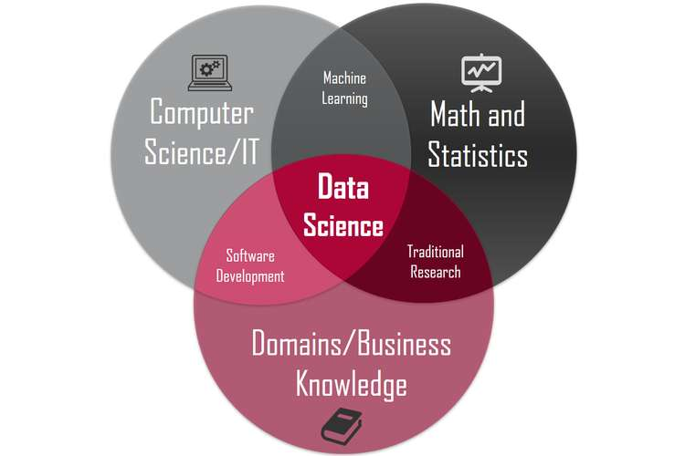 COSC2670 Practical Data Science Oz Assignments