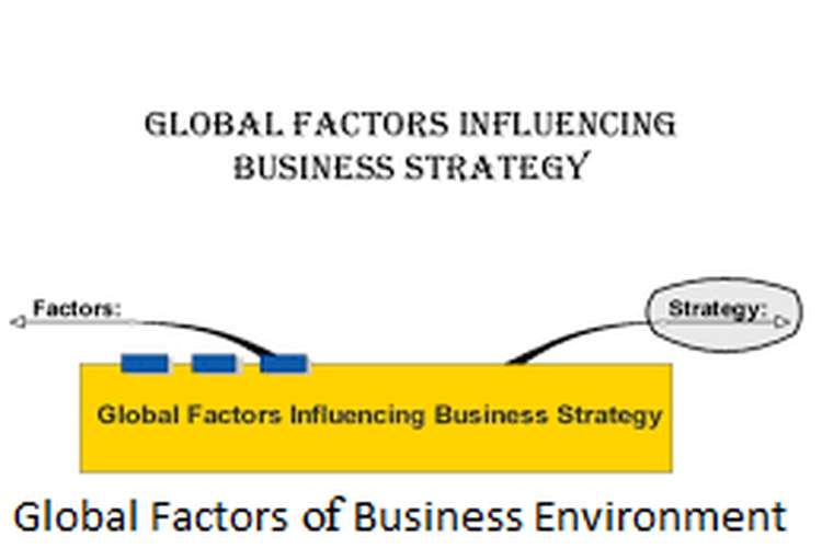 Unit 1 Global Factors of Business Environment Assignment