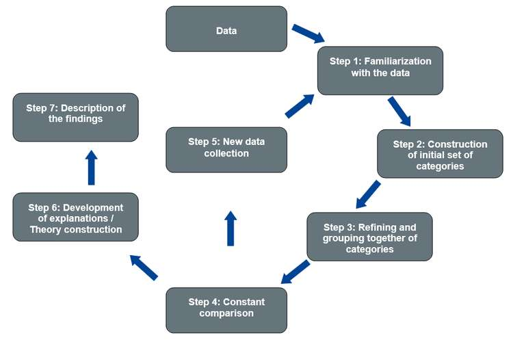 HI6008 Data Collection and Analysis Assignments Solution