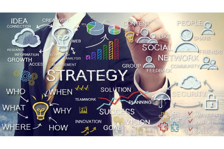 MGMT6015 International Business Strategy Assignment Solution