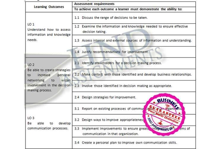 Unit 16 MCIK Distinction Assignment