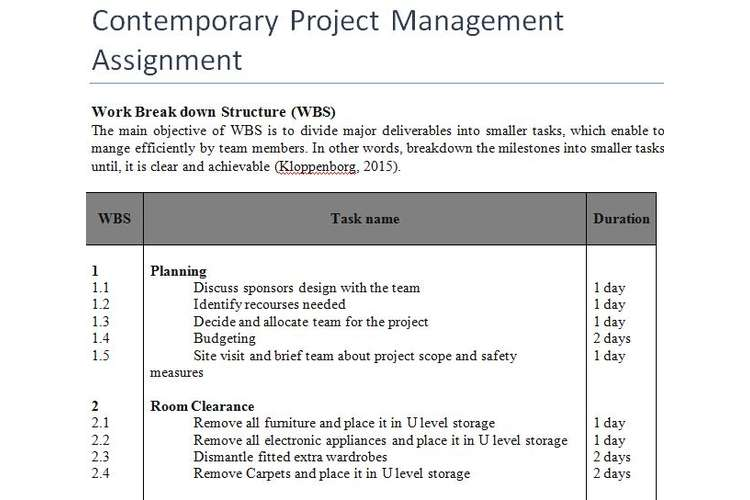 Contemporary Project Management Assignment