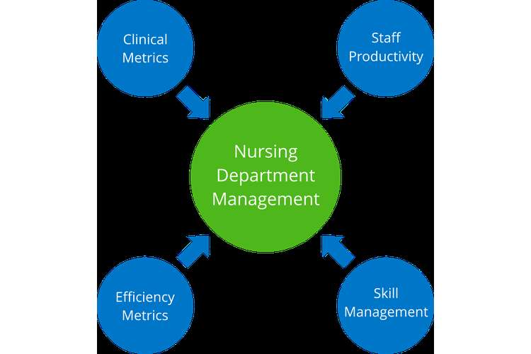 NURS11159 Nursing Management Oz Assignments