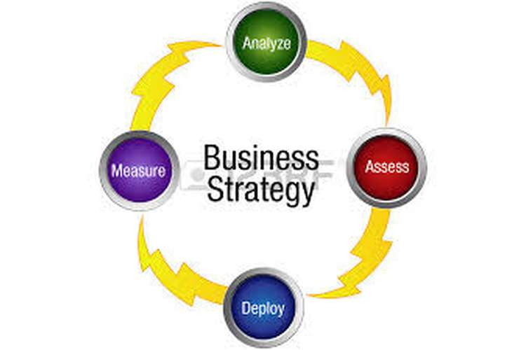 Formation and Implementation of Business Strategy Assignment