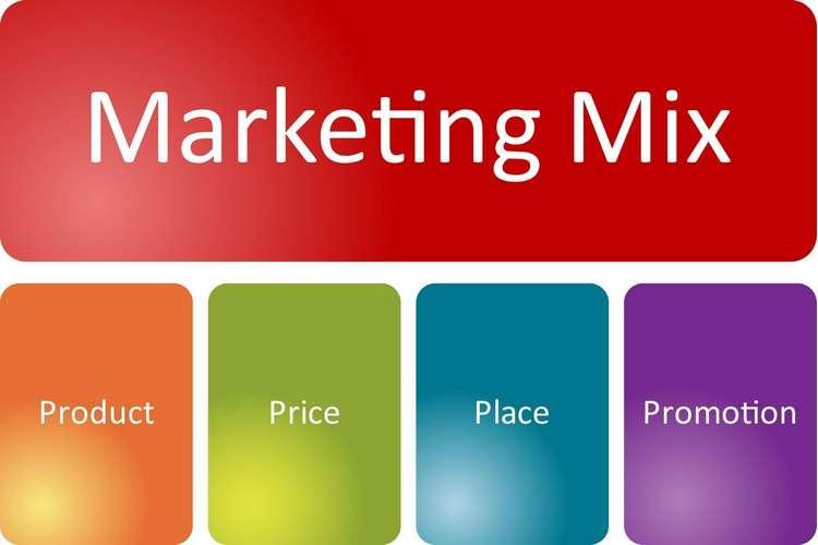 BSBMKG502 Establish and Adjust Marketing Mix Oz Assignments