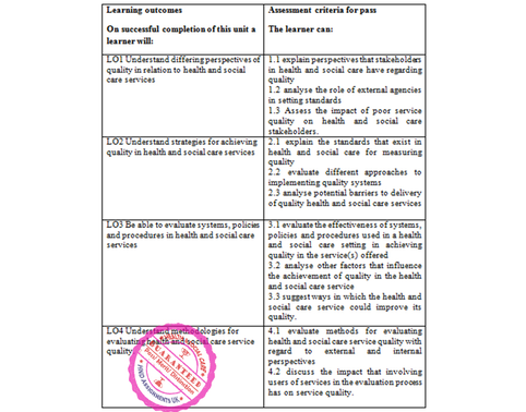 Unit 27 Managing Quality in HSC Assignment