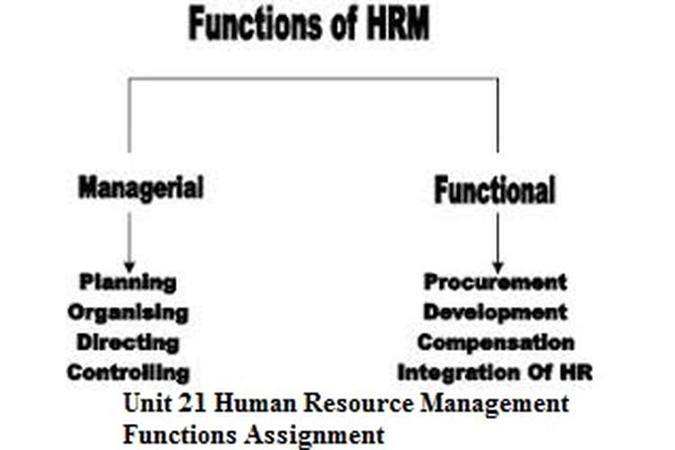 Unit 21 Human Resource Management Functions Assignment