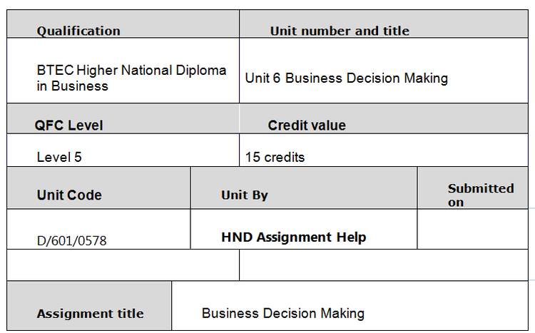 Unit 6 Business Decision Making Assignment Brief