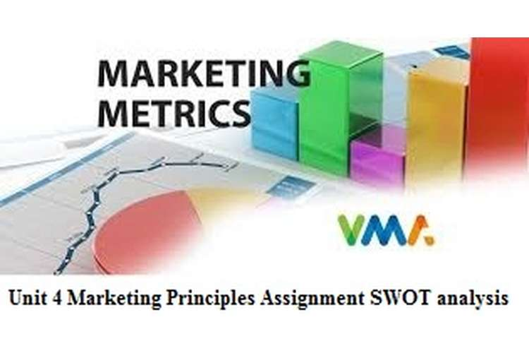 Unit 4 Marketing Principles Assignment SWOT analysis