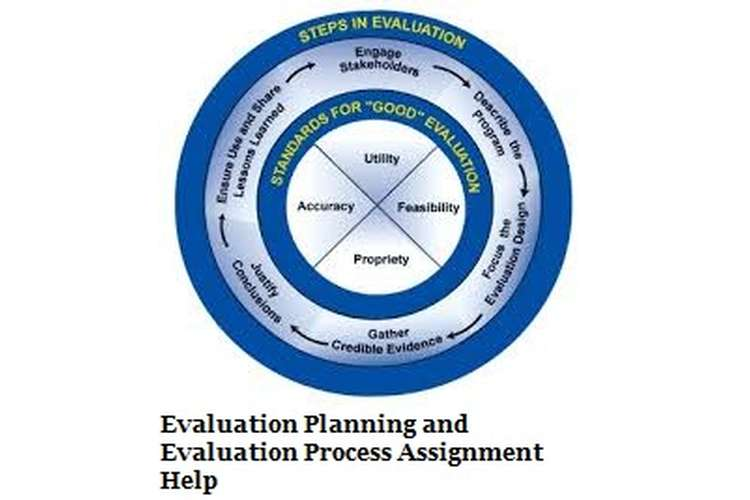 Evaluation Planning Evaluation Process Assignment Help