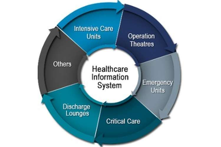 Health Care Oz Assignment Help