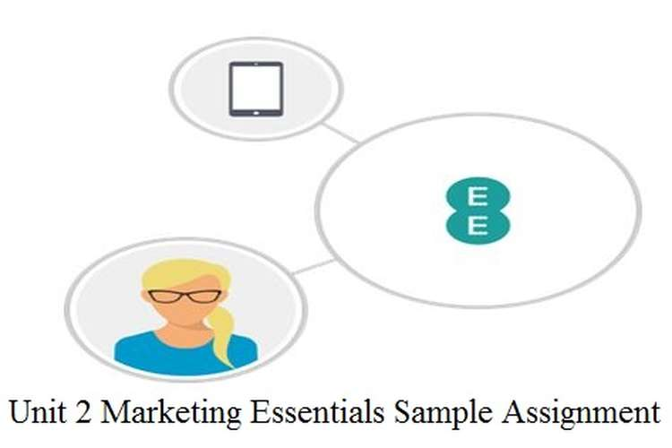 Unit 2 Marketing Essentials Sample Assignment