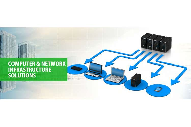 ICT703 Network Infrastructure Assignments Solution