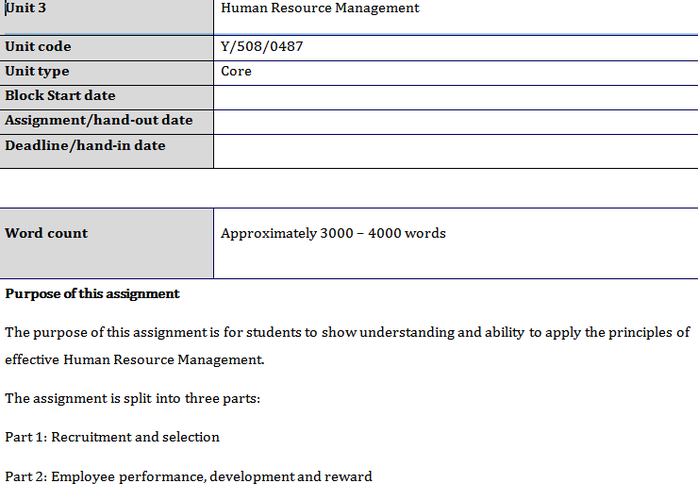 Unit 3 Human Resource Management Woodhill Assignment Brief