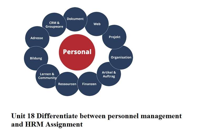 Unit 18 Difference between Personnel Management and HRM Assignment