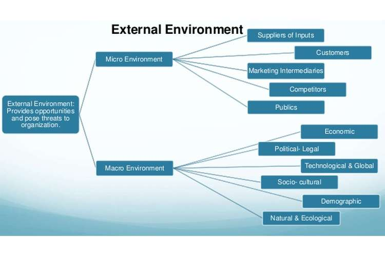 MBAC1004 Global Business Environment Assignments Solution