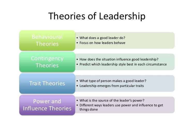 Leadership Theories Assignments Solution