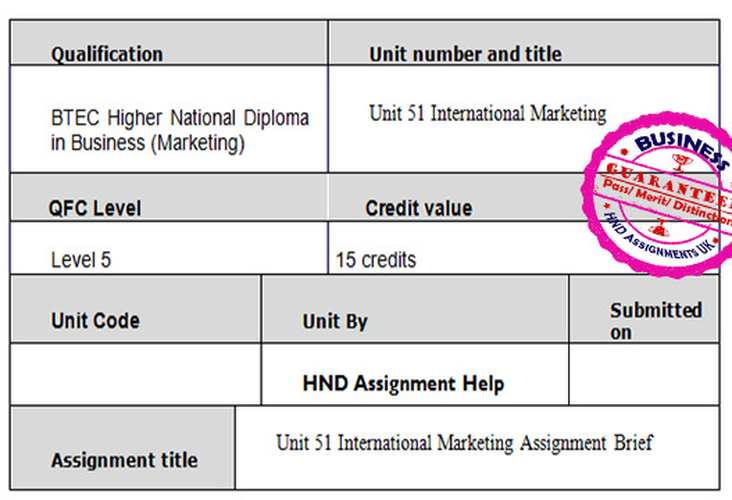 Unit 51 International Marketing Assignment Brief