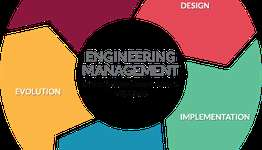 CSM80005 Engineering Project Control Management Assignment