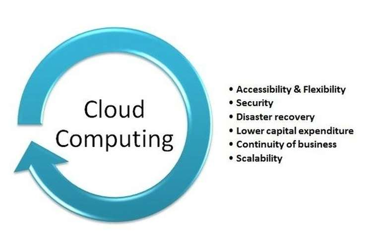 What Is The Advantage Of Cloud Computing  Essay Help What Is The Advantage Of Cloud Computing