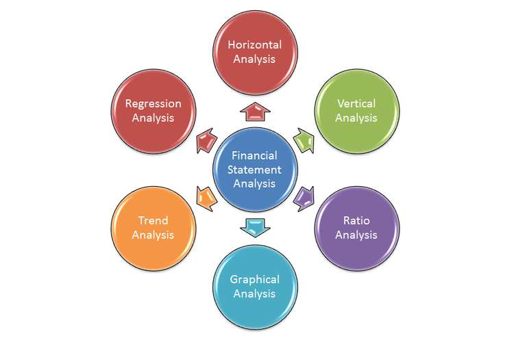 Financial Statement Analysis Assignment Solutions