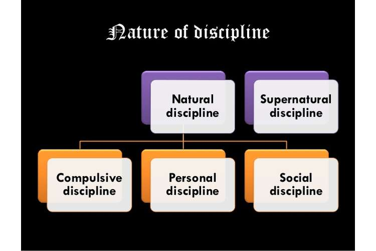Discipline is the Nature of Education