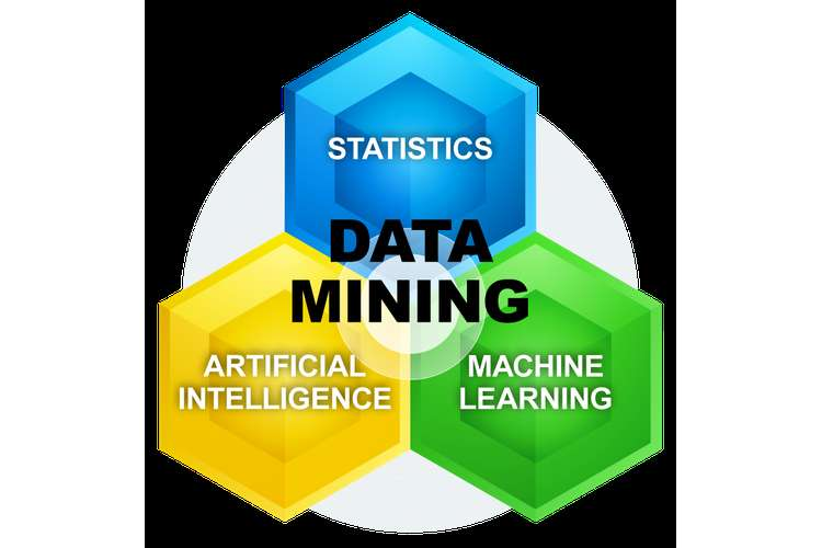 Data Mining Oz Assignments