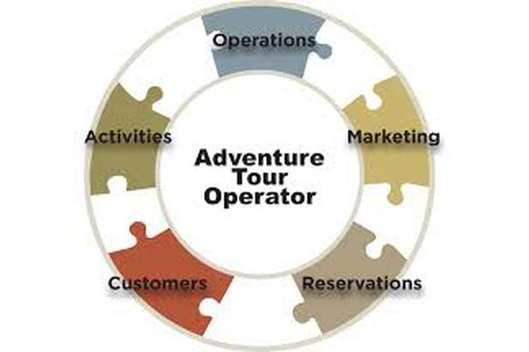 tour operation management Get locus assignment help with unit 14 tour operations management sample  assignment taught in ukcbc, our team of excellent writers help you in all.