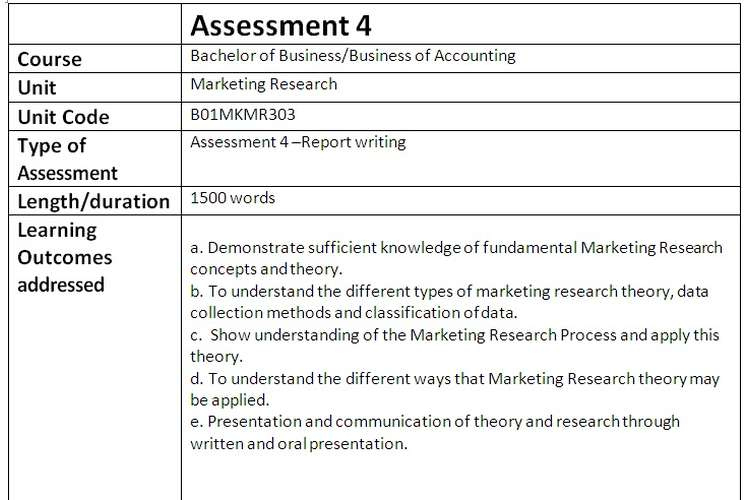 B01MKMR303 Report writing Assignment