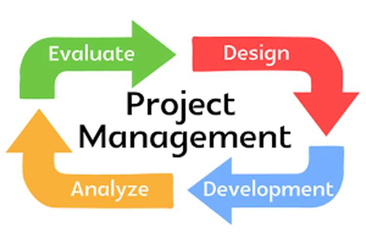 ITC 505 ICT Project Management Assignment