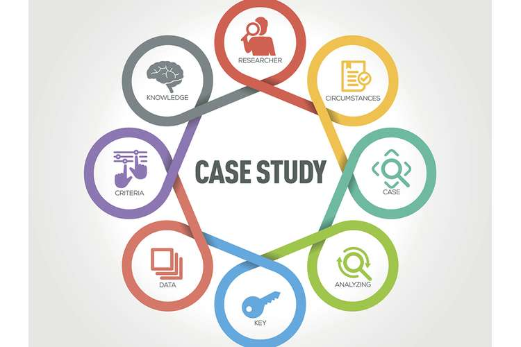 Case Study of Toyota Kata Oz Assignment