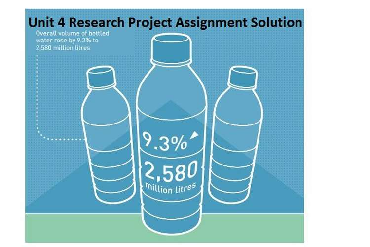 Unit 4 Research Project Assignment Solution