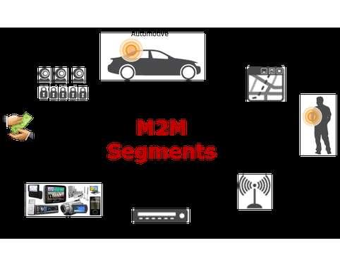 Network Technologies - M2M Communication Assignment Help